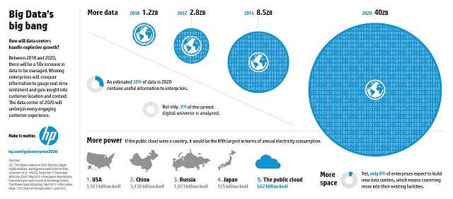 big-datas